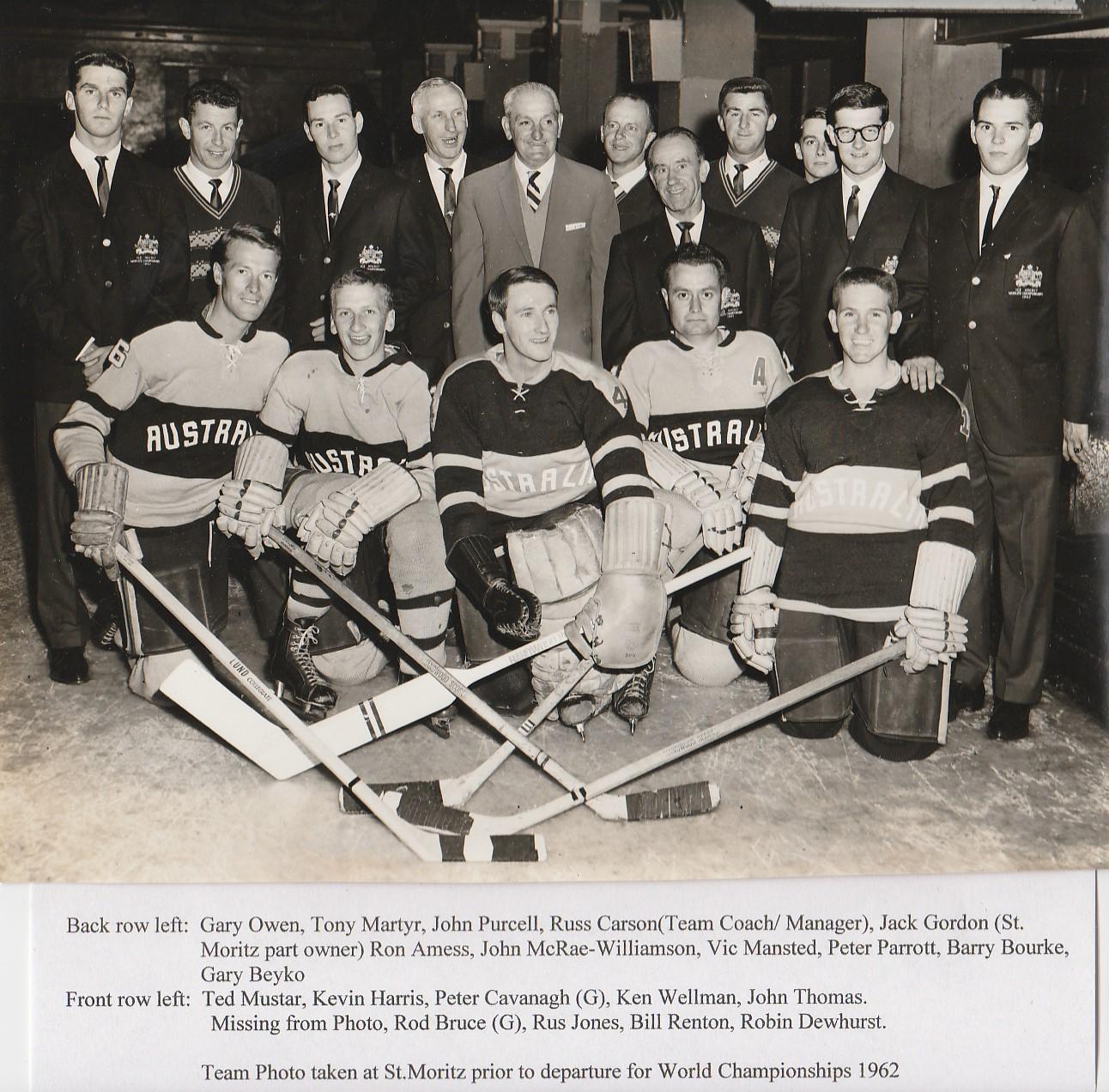 1949 Ice Hockey World Championships